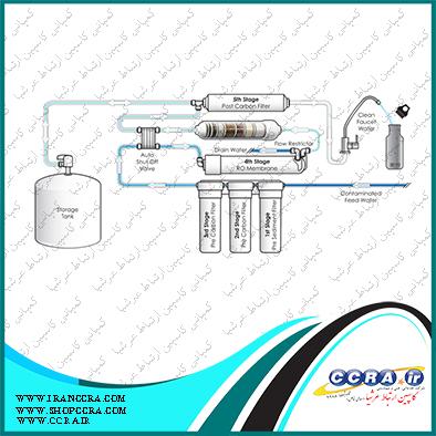 دستگاه تصفیه آب 6 مرحله ای سافت واتر