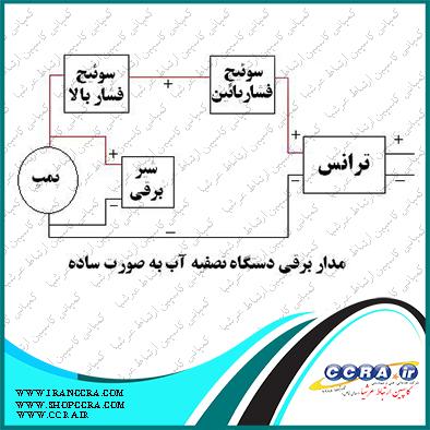 مدار برقی در دستگاه های تصفیه آب خانگی سافت واتر